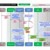 DS.PER.SUPPLIER mit Versand der PDF an Rechnungsempfänger